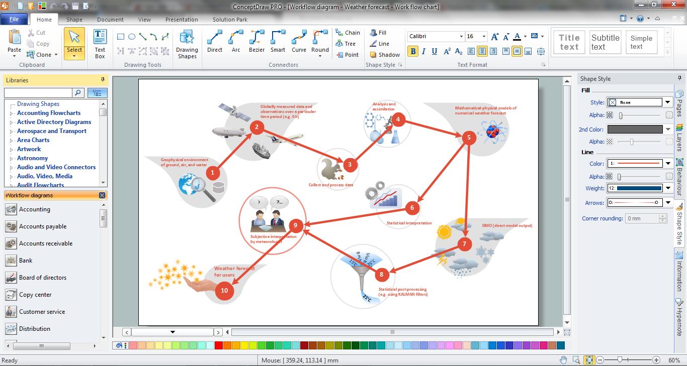 Mappe Mentali Microsoft