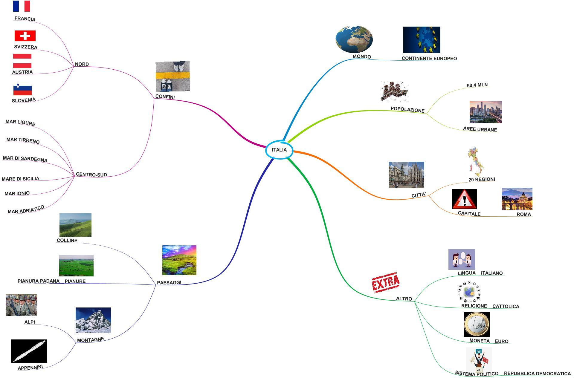 Cartina Italia Centrale E Meridionale.Mappe Mentali Concettuali Geografia Per Le Medie Matteo Salvo