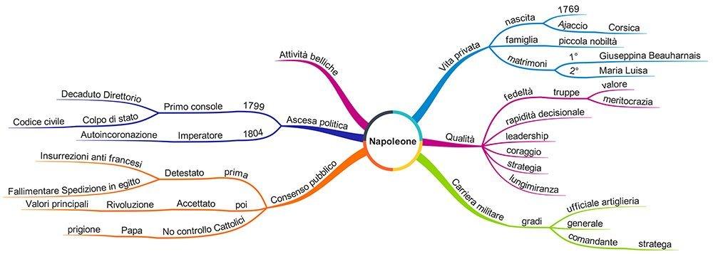 Mappa_Napoleone_Matteo