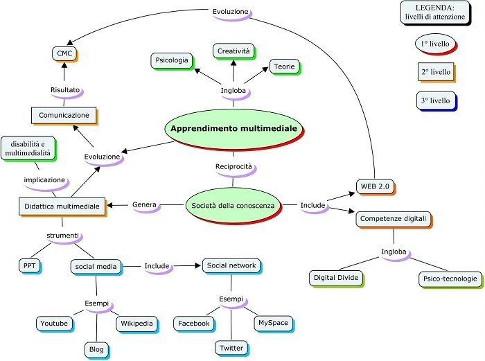 Mappa_concettuale1
