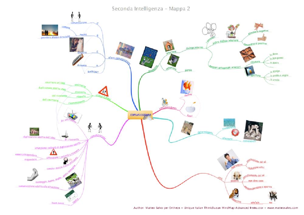 seconda intelligenza mappa 2 - clicca per ingrandire