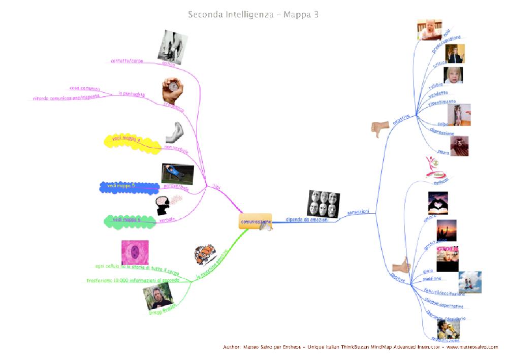 Seconda Intelligenza mappa 3 - clicca per ingrandire