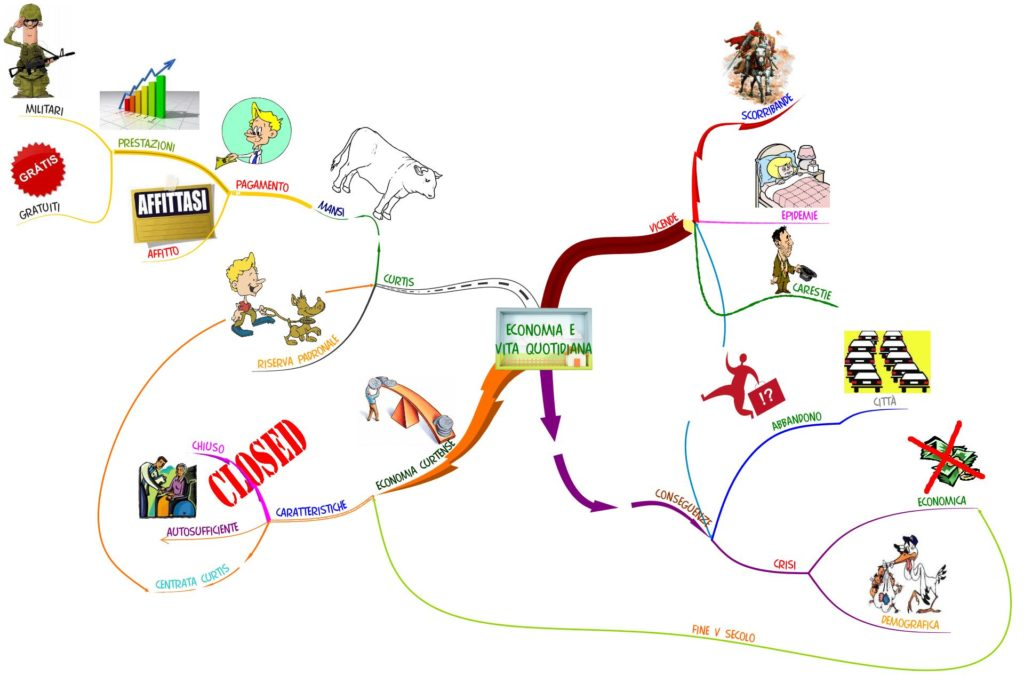 mappe mentale storia
