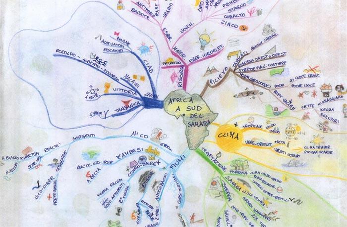 studiare con mappa mentale
